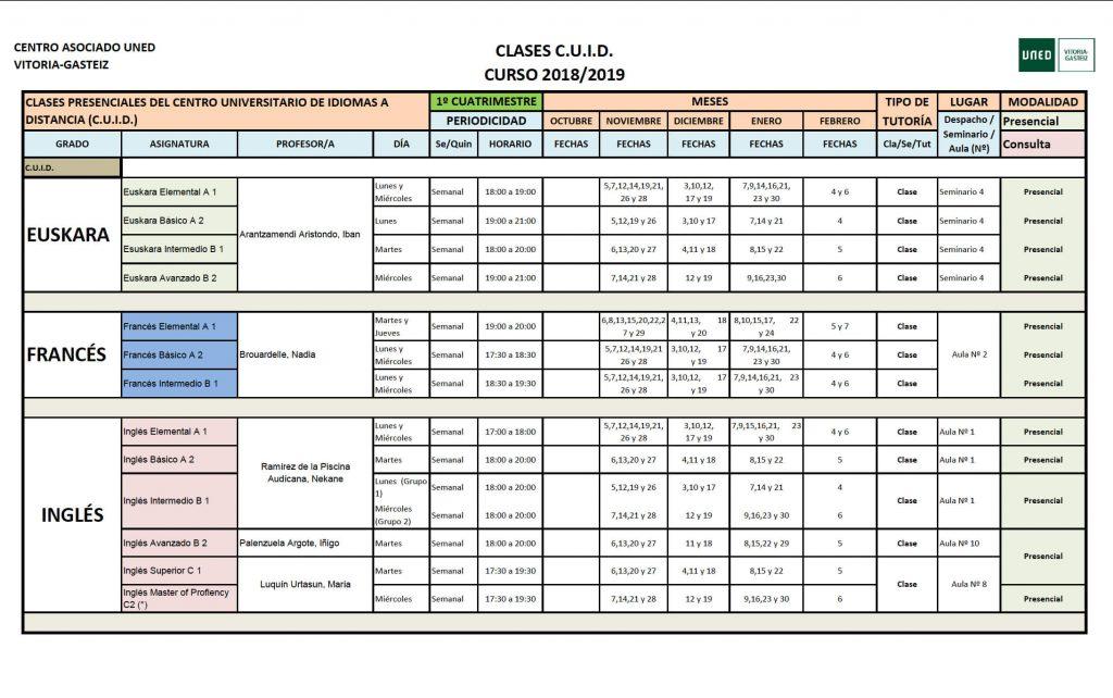CLASES IDIOMAS CUID UNED-VITORIA 2018-2019 1ER CUATRIMESTRE