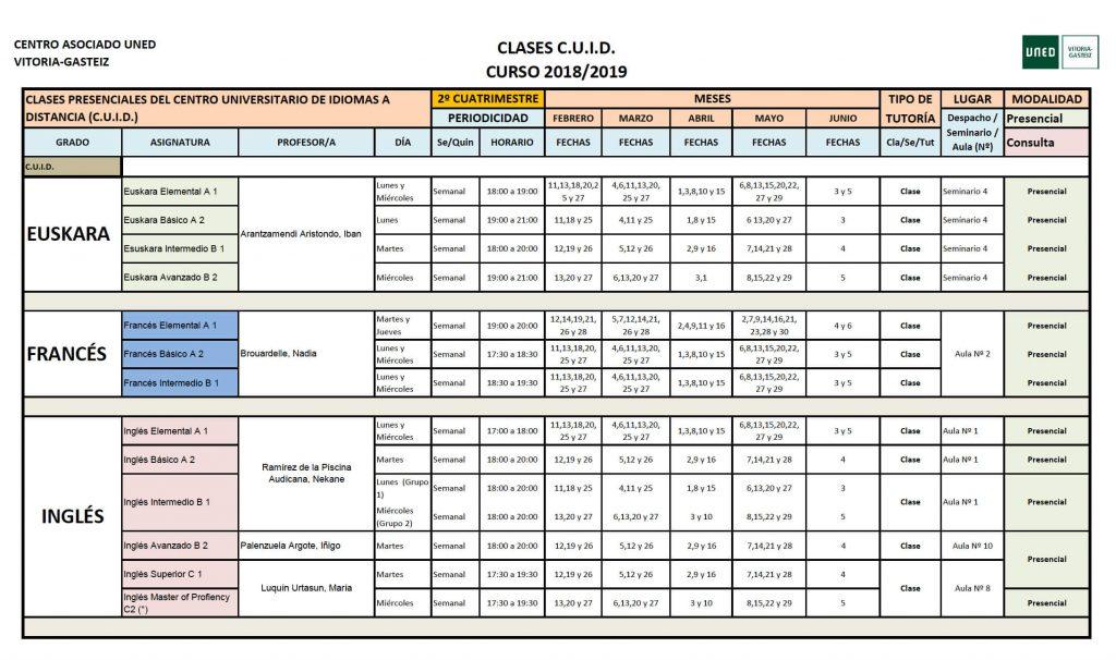 CLASES IDIOMAS CUID UNED-VITORIA 2018-2019 2º CUATRIMESTRE